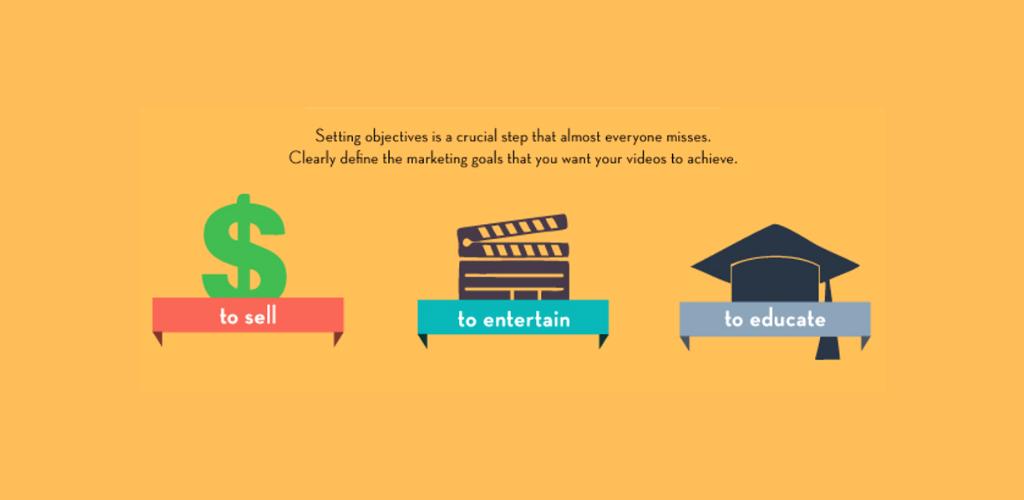 strategia video marketing
