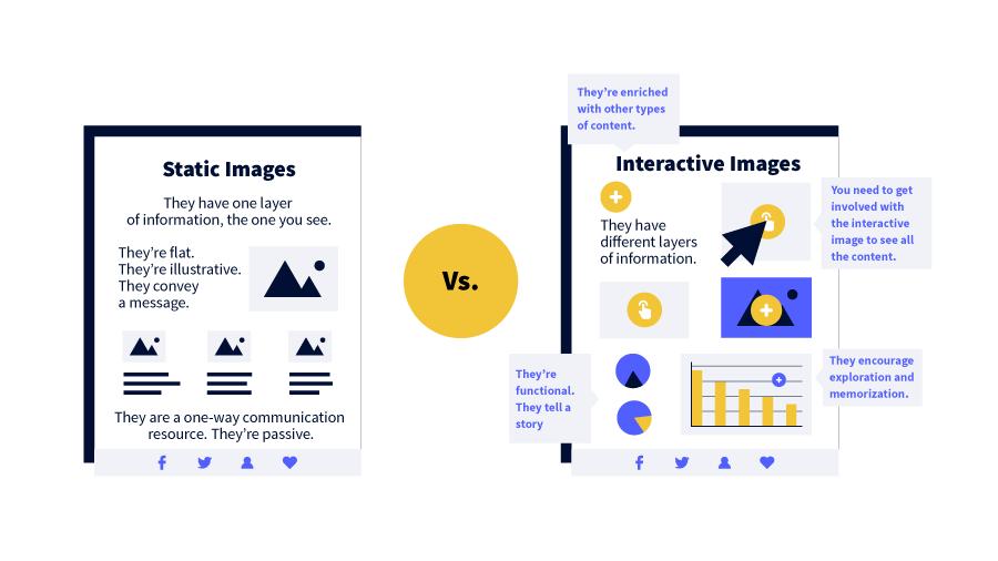 Email statiche vs Interattive